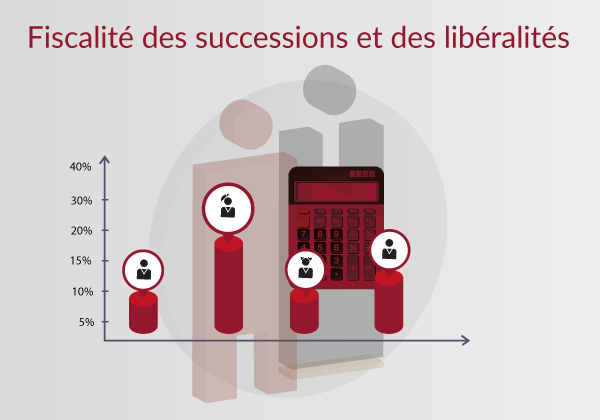 fiscalites-successions-liberalites_2